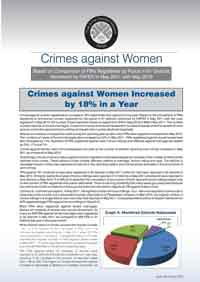Crimes against Women Increased by 18% in a Year