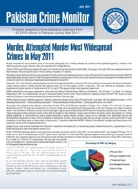 Murder, attempted murder most widespread crimes in May 2011