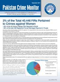 3% of the Total 40,446 FIRs Pertained to Crimes against Women
