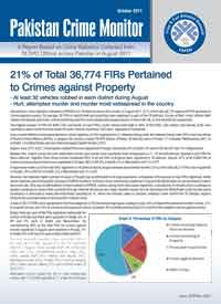 21% of Total 36,774 FIRs Pertained Of Crimes against Property