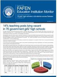 14% Teaching Posts Lying Vacant in 76 Government Girls' High Schools