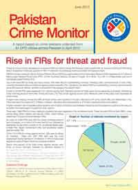 Rise in the FIRs for threat and fraud