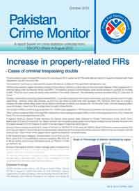 Increase in Property-Related FIRs