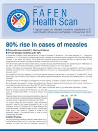 80% rise in cases of measles