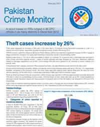 Pakistan Crime Monitor Theft Cases Increase by 26%