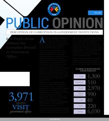 FAFEN-Survey-Report-on-Perception-of-Corruption-1