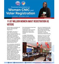 11.67M Women Await Registration as Voters