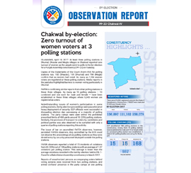 Chakwal By-Election: Zero Turnout of Women Voters at 3 Polling Stations