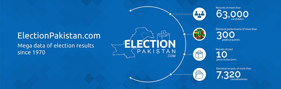 Free and Fair Election Network | FAFEN | Elections in Pakistan