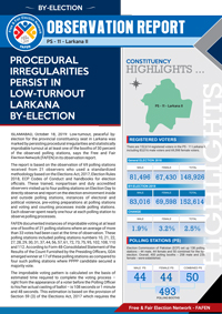 Procedural Irregularities Persist in Low-Turnout Larkana By-Election