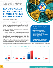 Lax Enforcement Prompts Increase in Prices of Flour, Chicken, and Meat